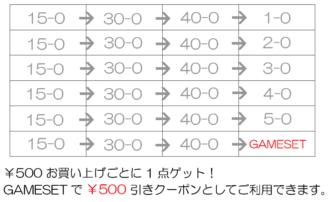 相手と対戦する方式でポイントが貯まっていきます。ダンゴ(6-0)で倒しちゃえ!